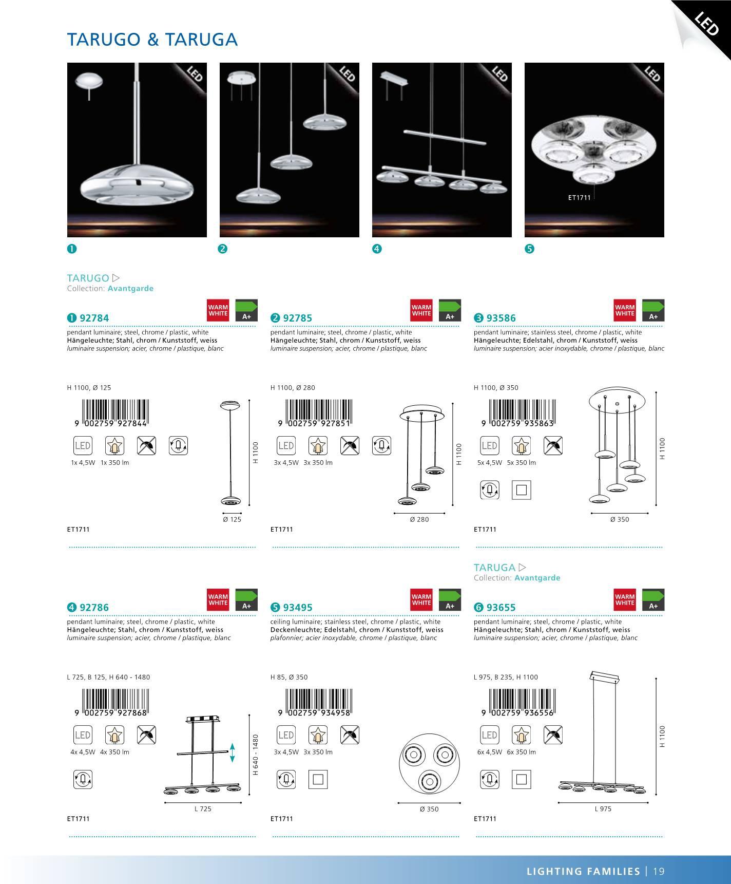 led osv tlen do kuchyn tarugo eglo 92784. Black Bedroom Furniture Sets. Home Design Ideas